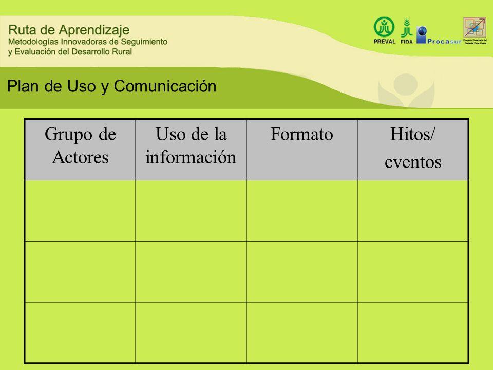 Plan de Uso y Comunicación