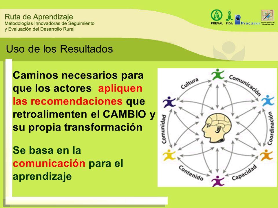 Uso de los Resultados Caminos necesarios para que los actores apliquen las recomendaciones que retroalimenten el CAMBIO y su propia transformación.