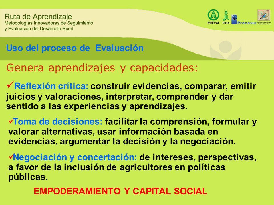 EMPODERAMIENTO Y CAPITAL SOCIAL