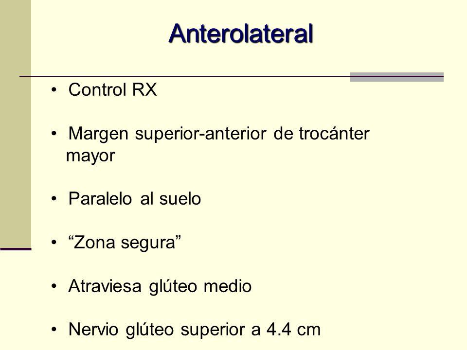 Anterolateral Control RX Margen superior-anterior de trocánter mayor