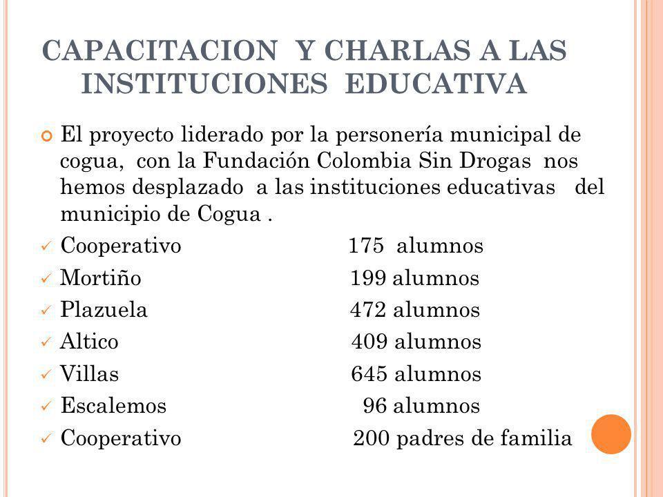 CAPACITACION Y CHARLAS A LAS INSTITUCIONES EDUCATIVA