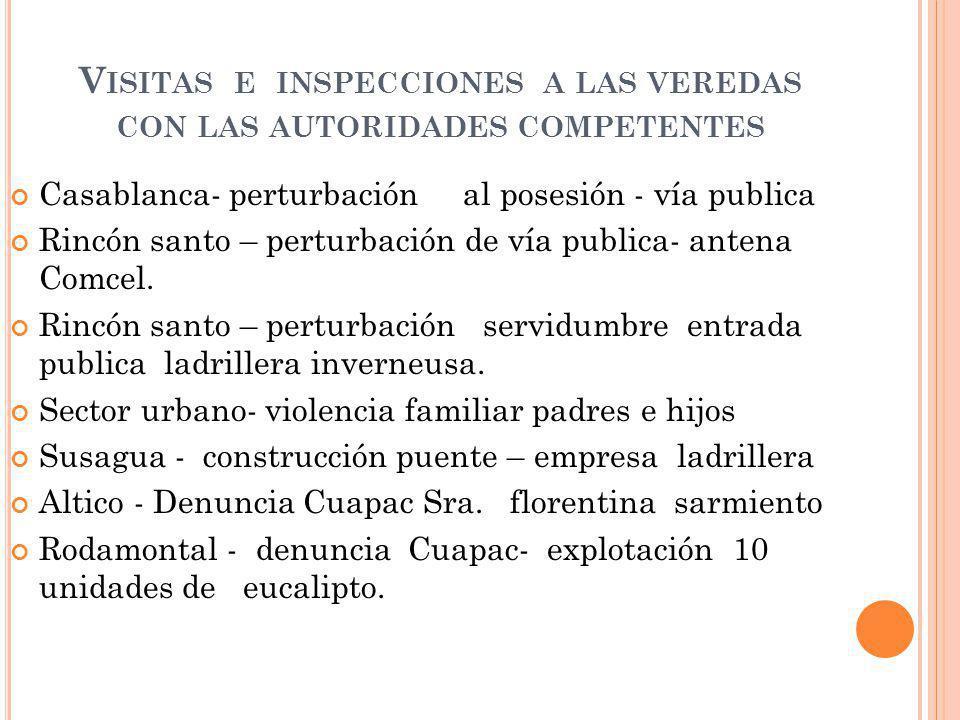 Visitas e inspecciones a las veredas con las autoridades competentes