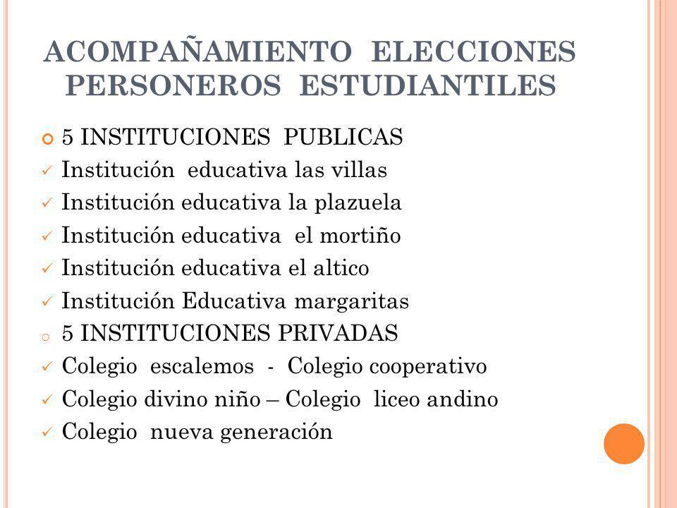 ACOMPAÑAMIENTO ELECCIONES PERSONEROS ESTUDIANTILES