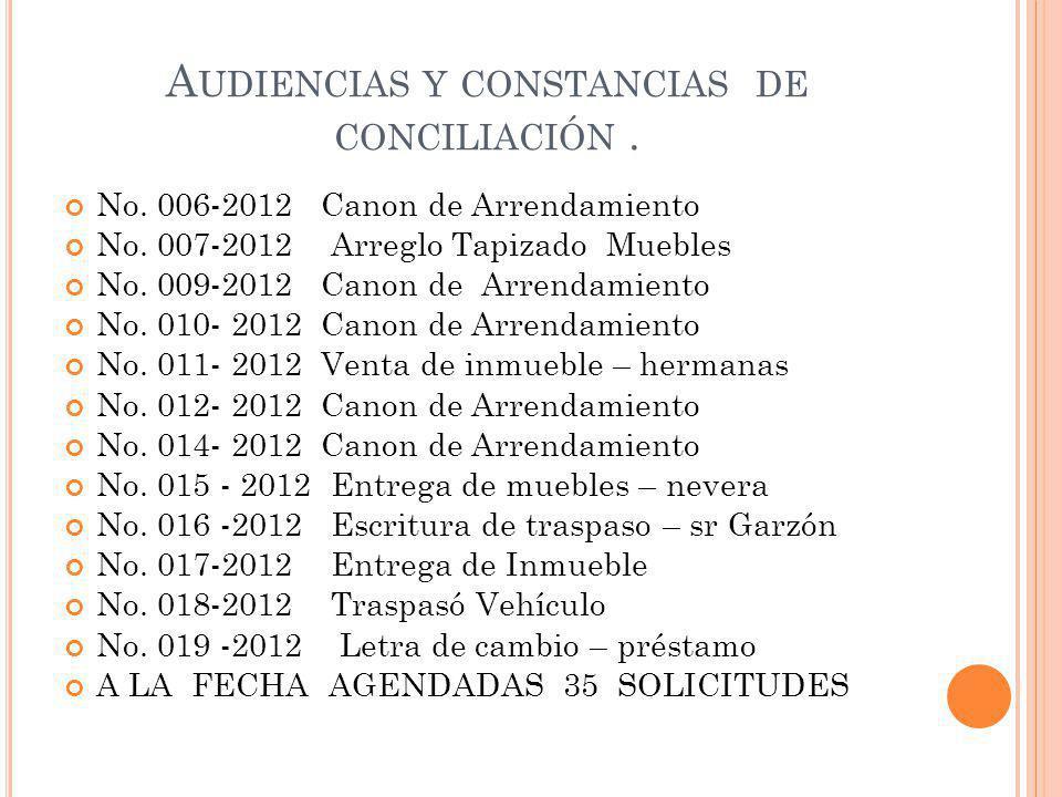 Audiencias y constancias de conciliación .