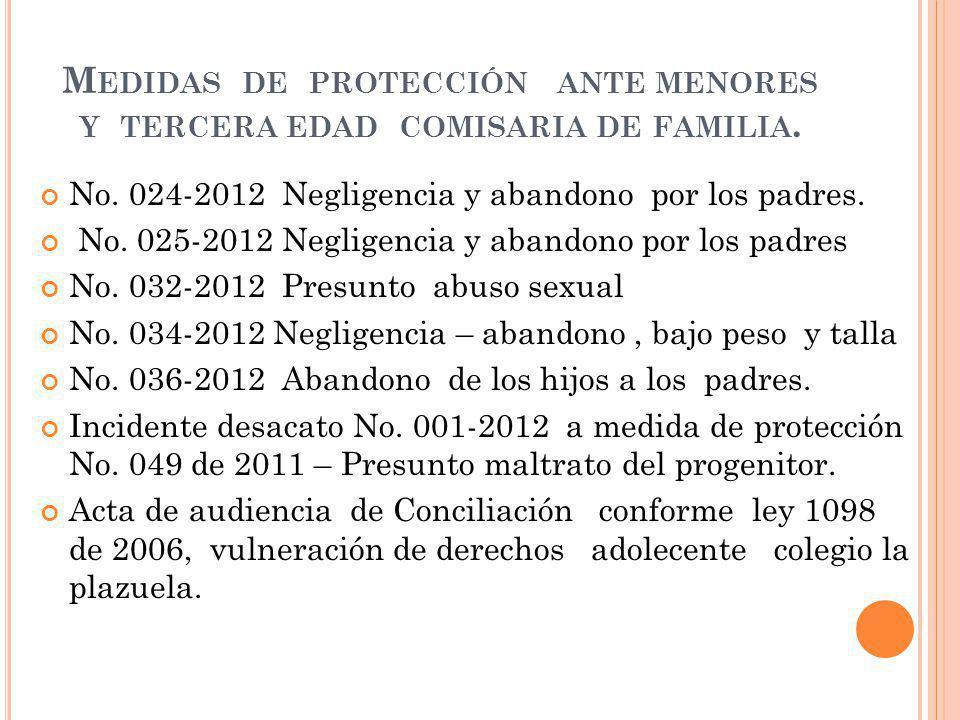 Medidas de protección ante menores y tercera edad comisaria de familia.