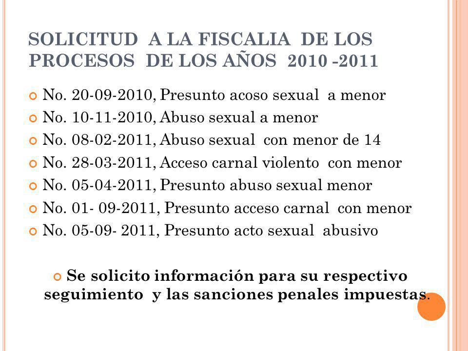 SOLICITUD A LA FISCALIA DE LOS PROCESOS DE LOS AÑOS 2010 -2011
