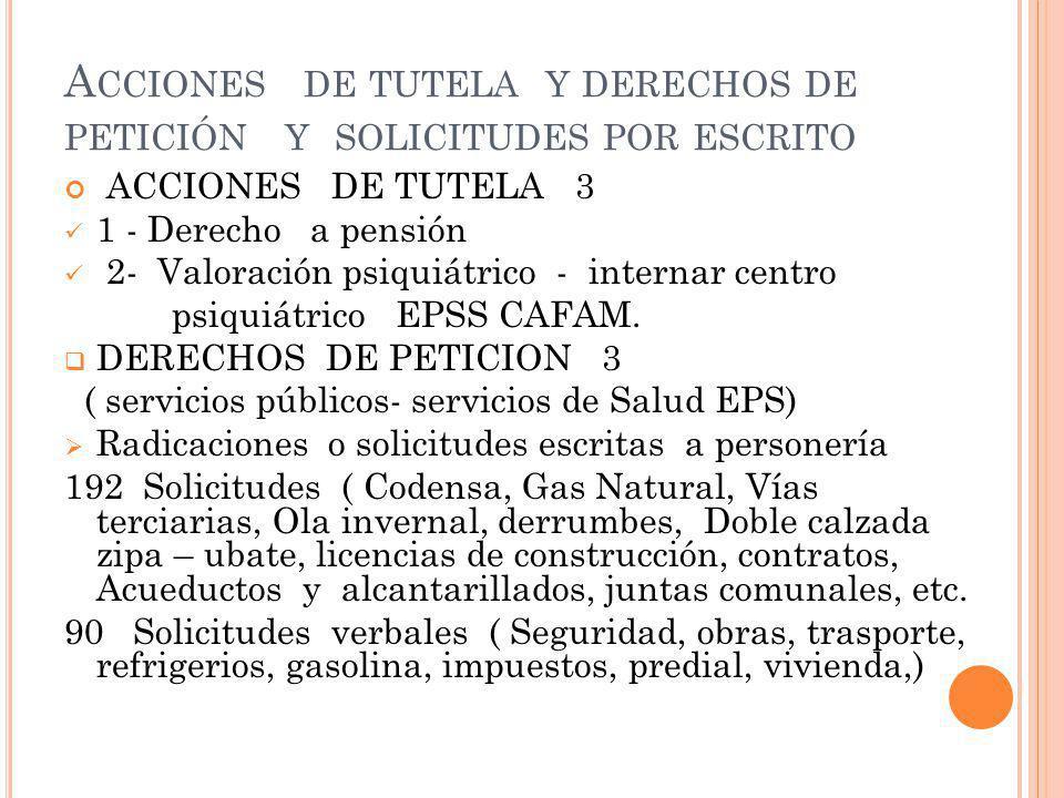 Acciones de tutela y derechos de petición y solicitudes por escrito
