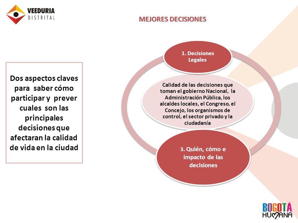 3. Quién, cómo e impacto de las decisiones