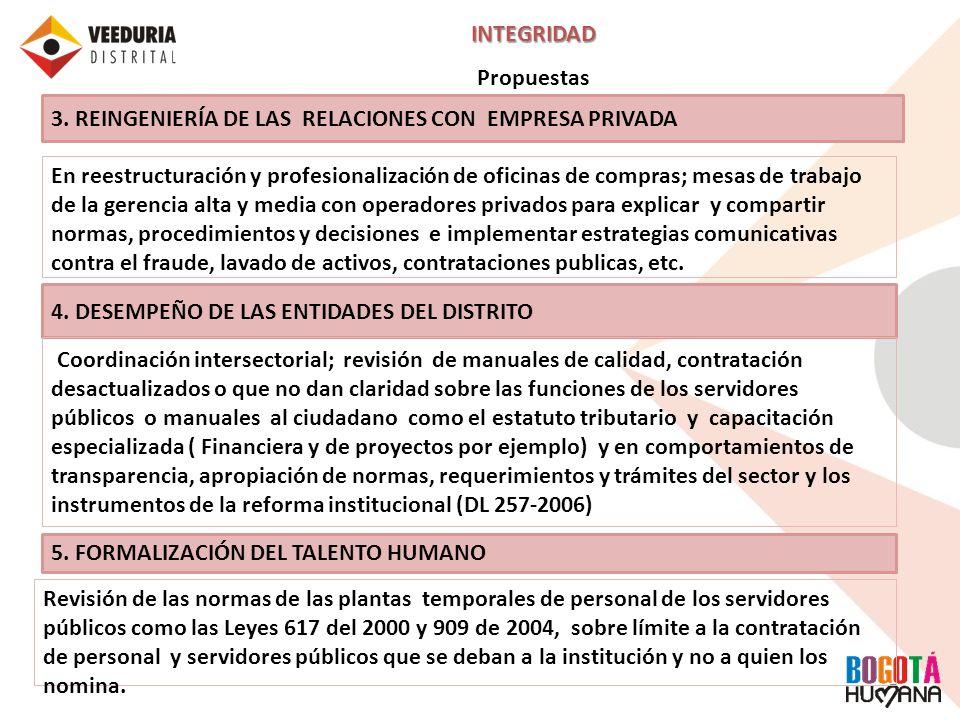 INTEGRIDAD Propuestas. 3. REINGENIERÍA DE LAS RELACIONES CON EMPRESA PRIVADA.