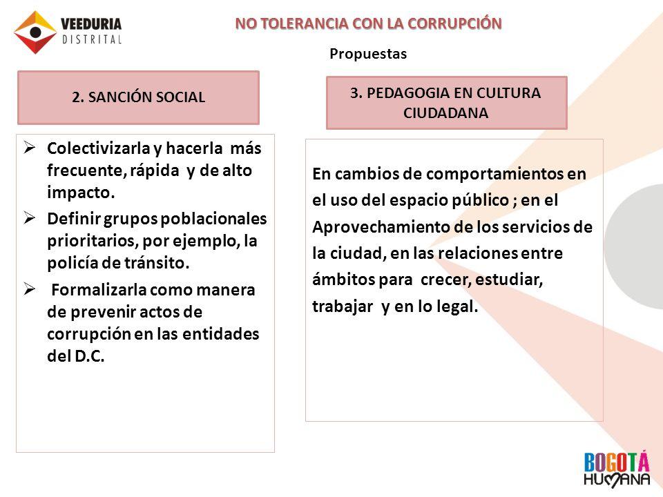 NO TOLERANCIA CON LA CORRUPCIÓN 3. PEDAGOGIA EN CULTURA CIUDADANA