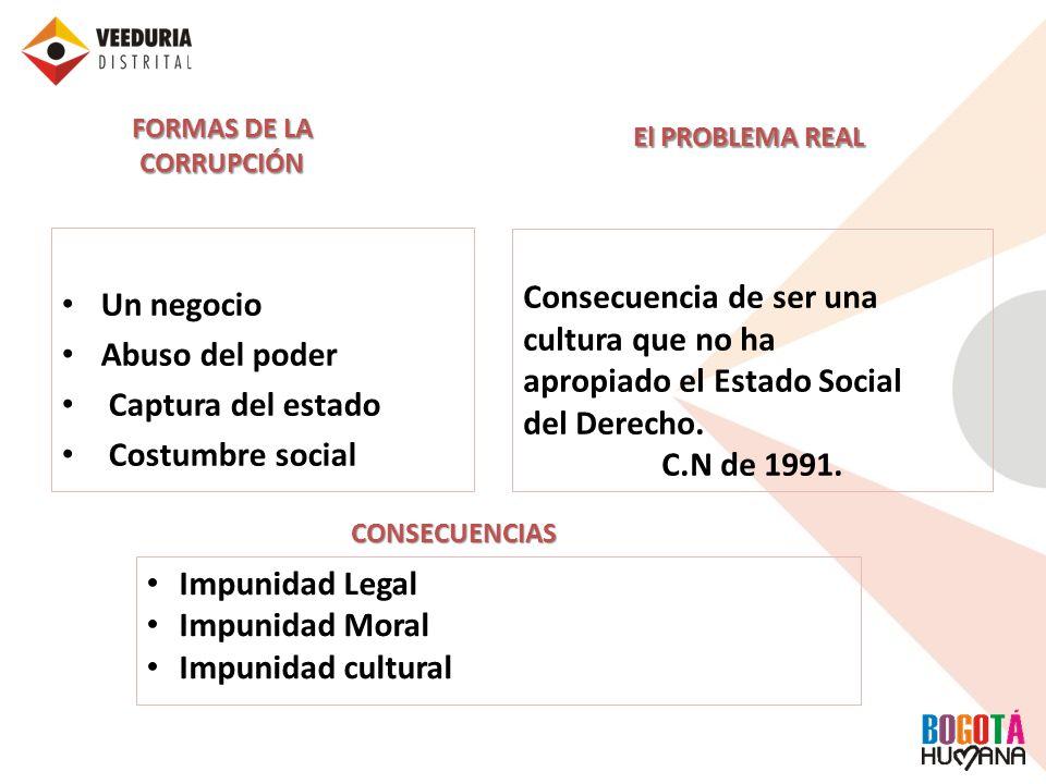FORMAS DE LA CORRUPCIÓN