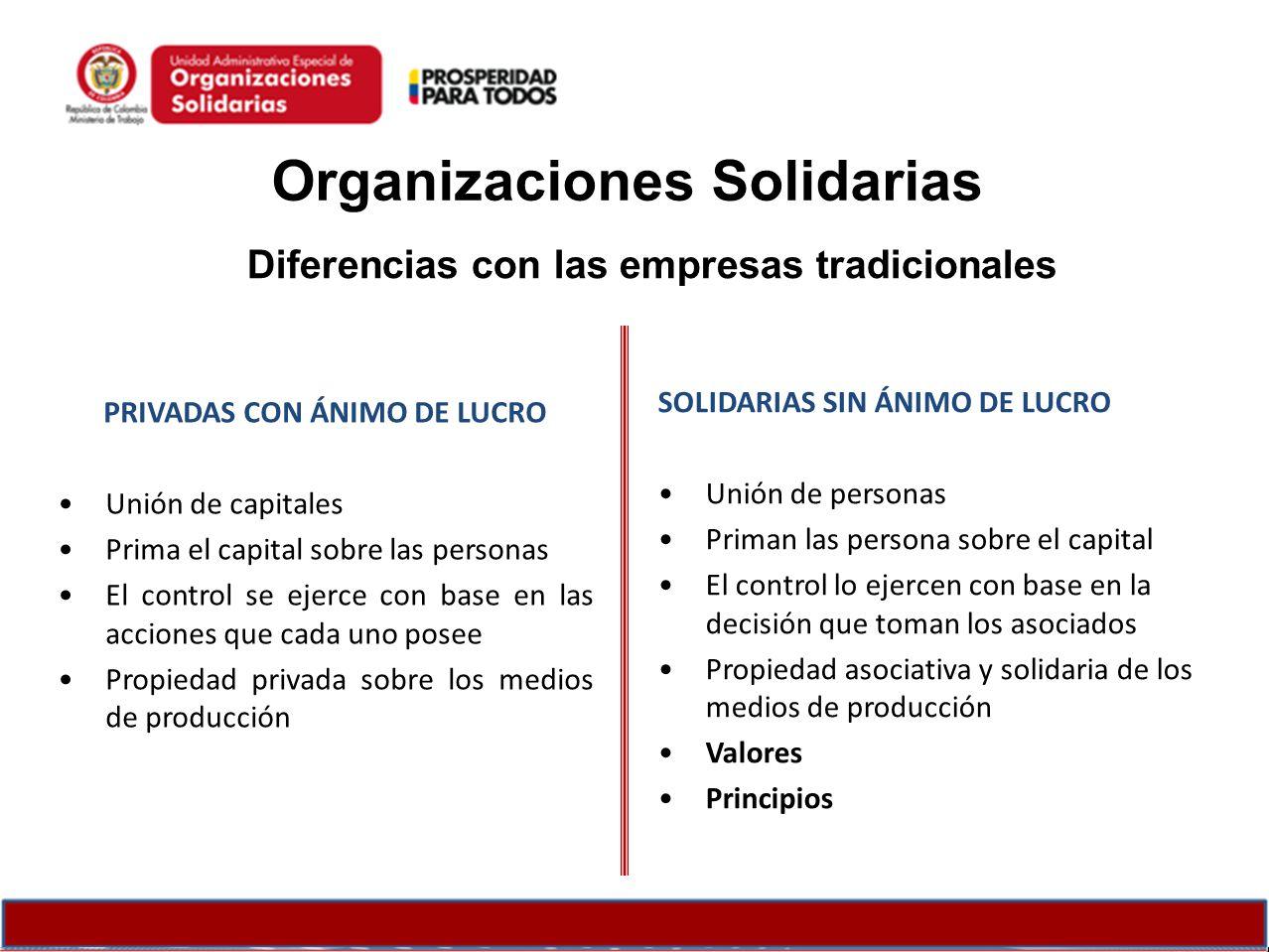 Organizaciones Solidarias
