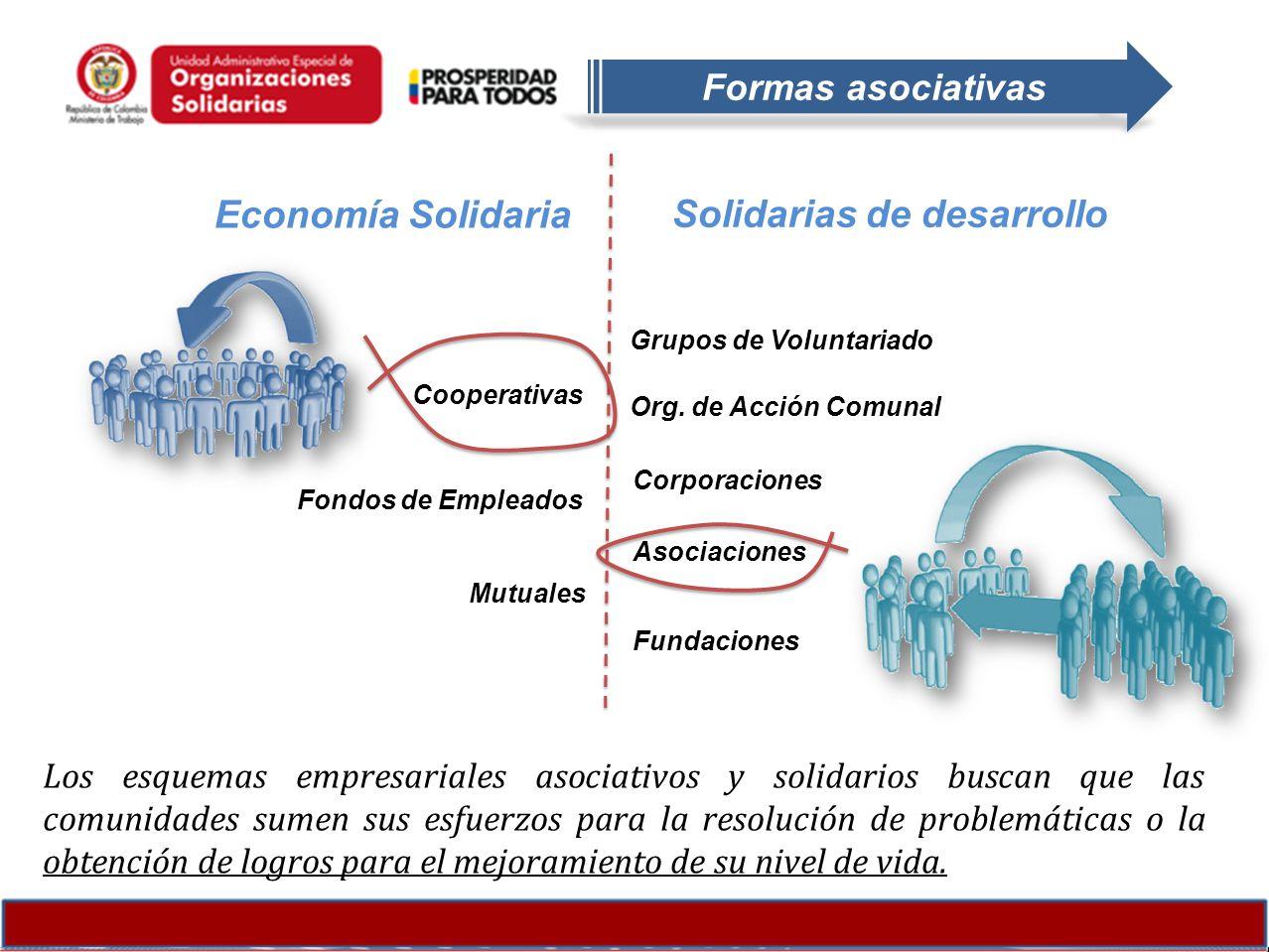 Solidarias de desarrollo