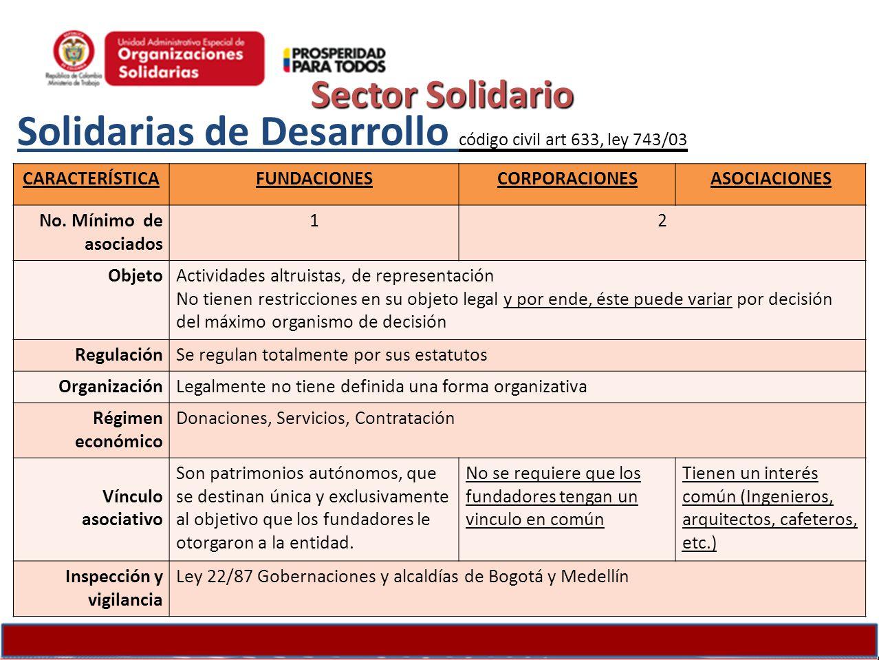 Solidarias de Desarrollo código civil art 633, ley 743/03