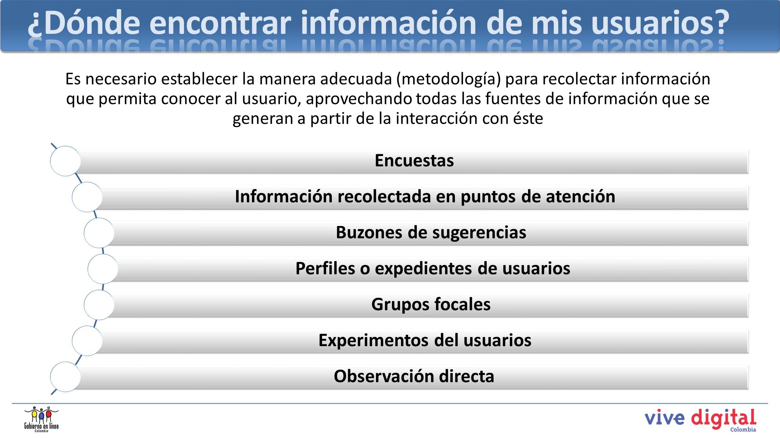 ¿Dónde encontrar información de mis usuarios