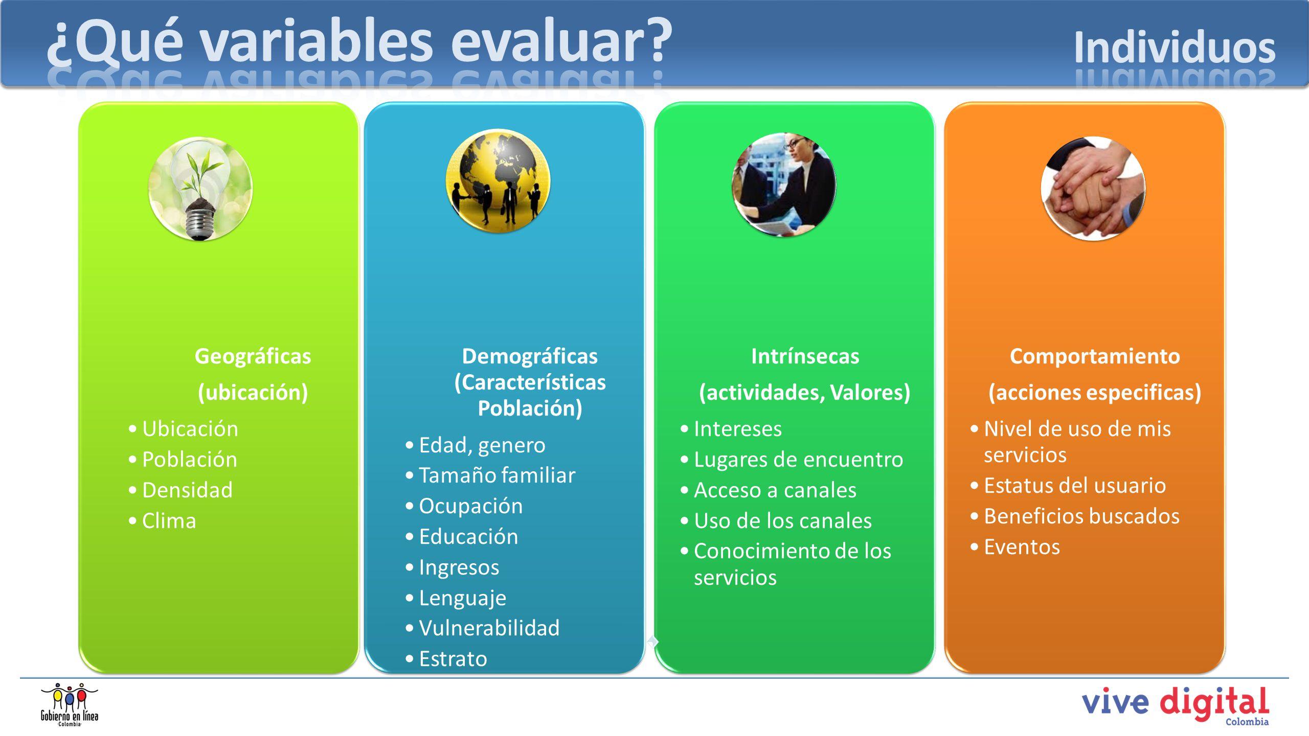 ¿Qué variables evaluar