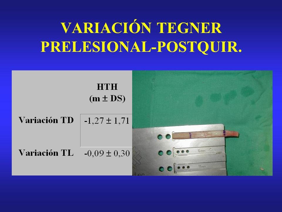 VARIACIÓN TEGNER PRELESIONAL-POSTQUIR.