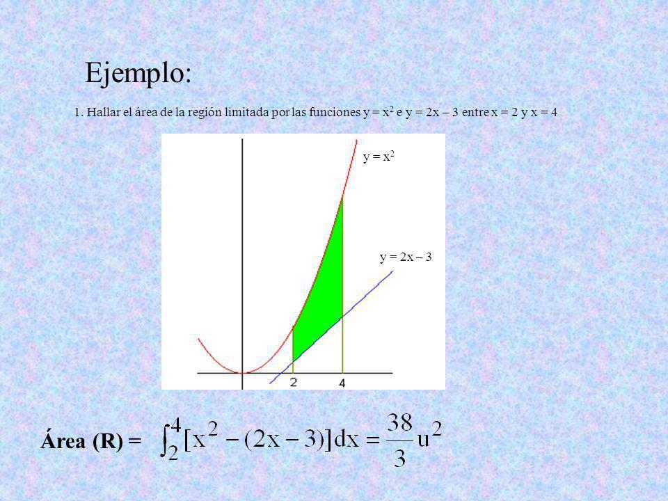 Ejemplo: 1. Hallar el área de la región limitada por las funciones y = x2 e y = 2x – 3 entre x = 2 y x = 4.