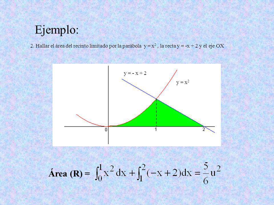 Ejemplo: 2. Hallar el área del recinto limitado por la parábola y = x2 , la recta y = -x + 2 y el eje OX.