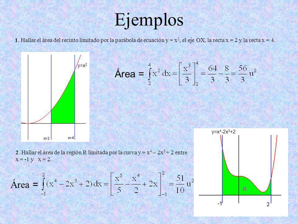 Ejemplos 1. Hallar el área del recinto limitado por la parábola de ecuación y = x2, el eje OX, la recta x = 2 y la recta x = 4.