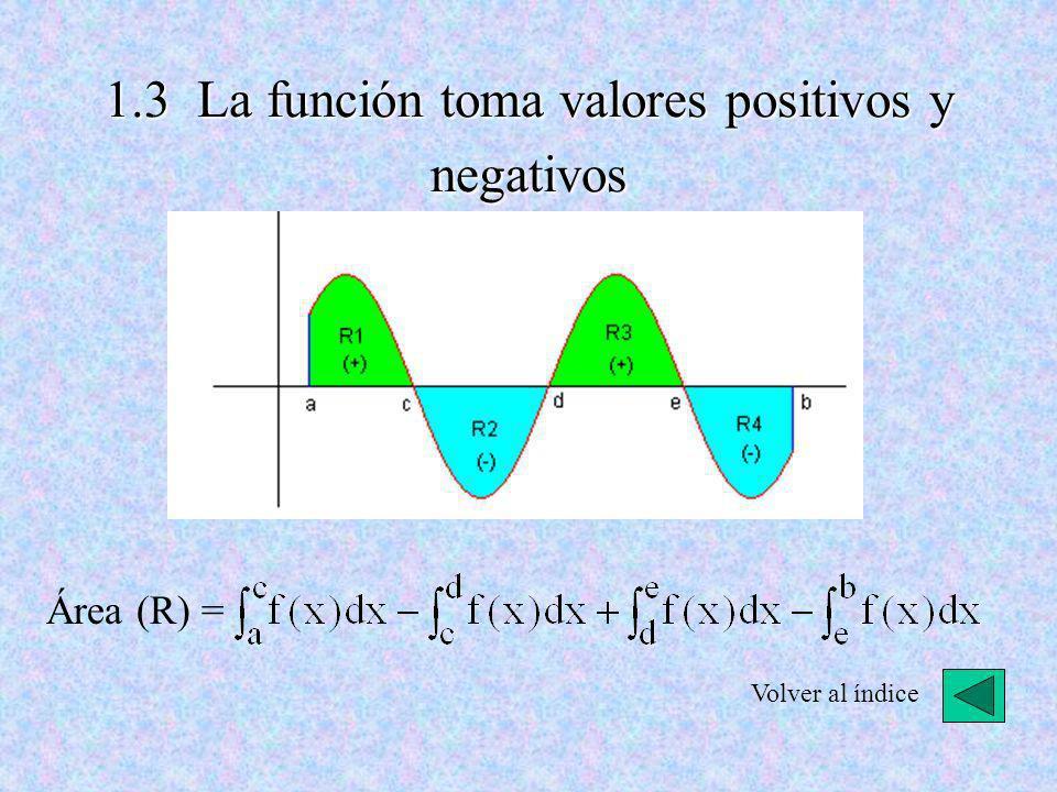 1.3 La función toma valores positivos y negativos