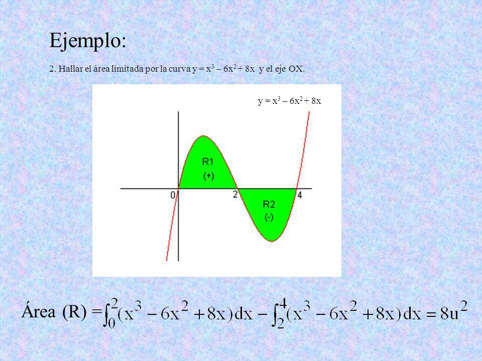 Ejemplo: 2. Hallar el área limitada por la curva y = x3 – 6x2 + 8x y el eje OX. y = x3 – 6x2 + 8x.