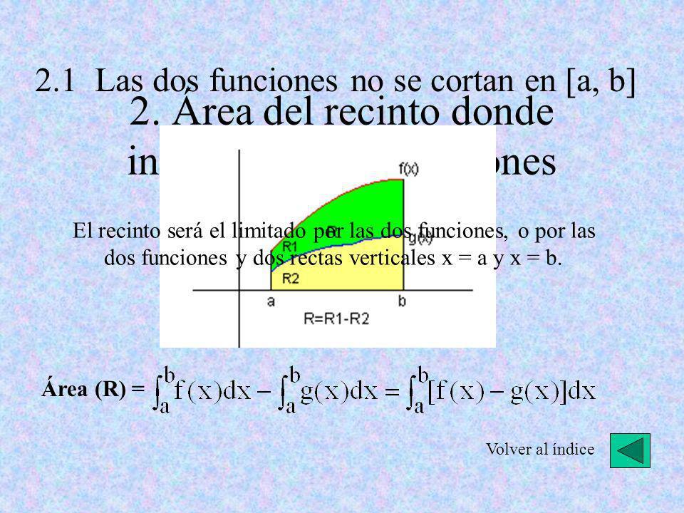 2. Área del recinto donde intervienen dos funciones