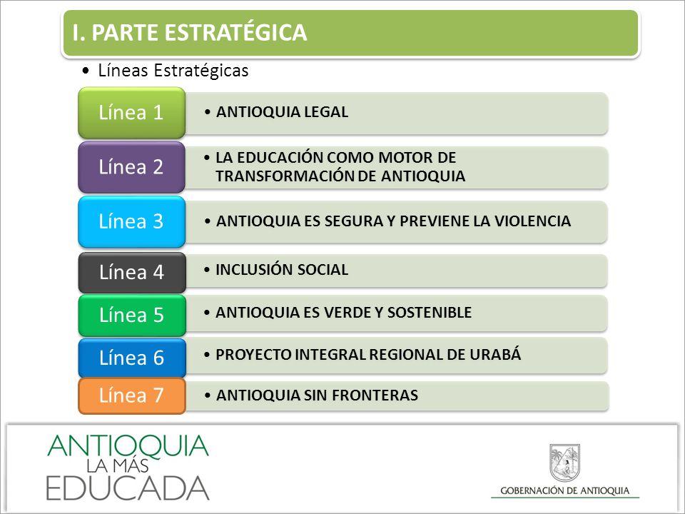 I. PARTE ESTRATÉGICA Línea 1 Línea 2 Línea 4 Línea 3 Línea 5 Línea 6