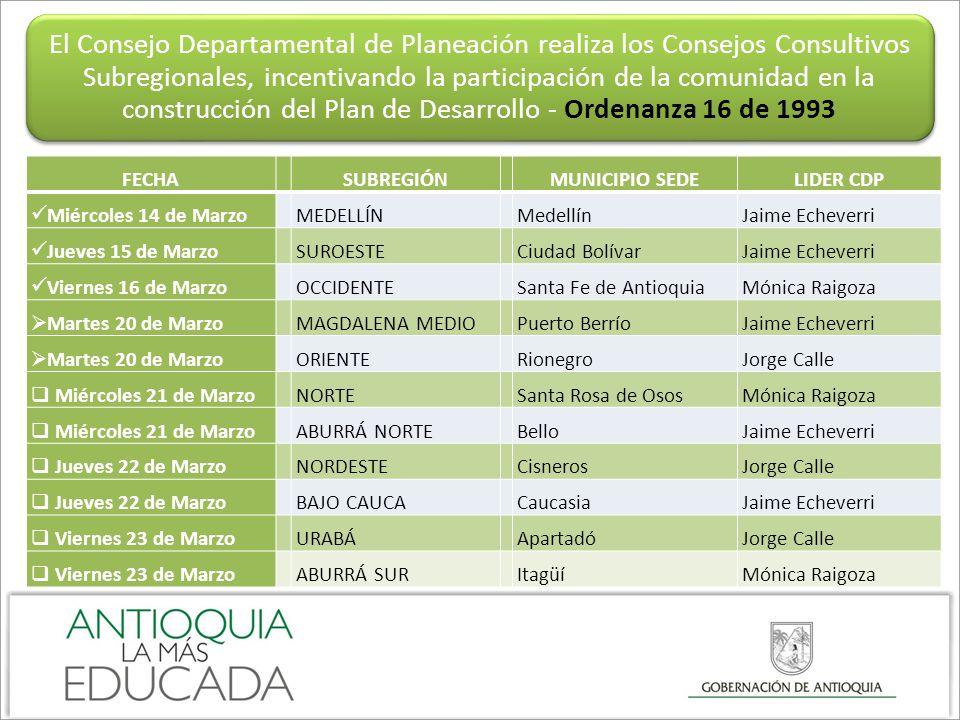 El Consejo Departamental de Planeación realiza los Consejos Consultivos Subregionales, incentivando la participación de la comunidad en la construcción del Plan de Desarrollo - Ordenanza 16 de 1993