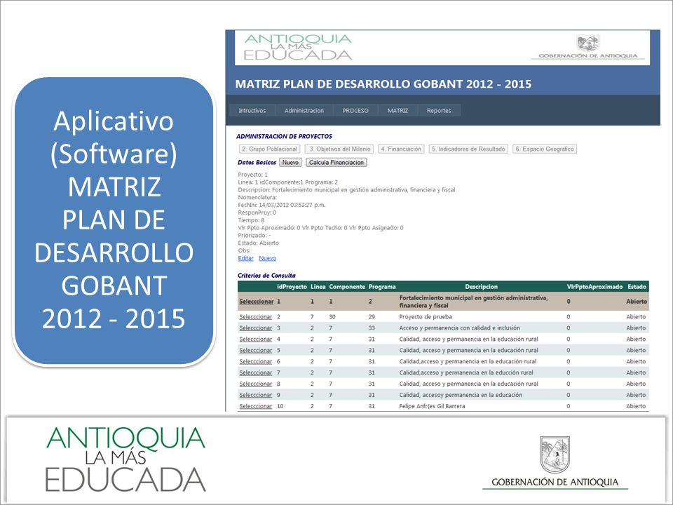 Aplicativo (Software) MATRIZ PLAN DE DESARROLLO GOBANT 2012 - 2015
