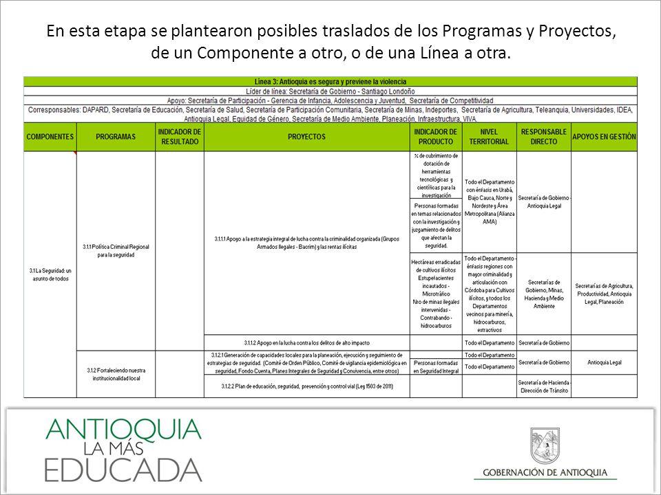 En esta etapa se plantearon posibles traslados de los Programas y Proyectos, de un Componente a otro, o de una Línea a otra.