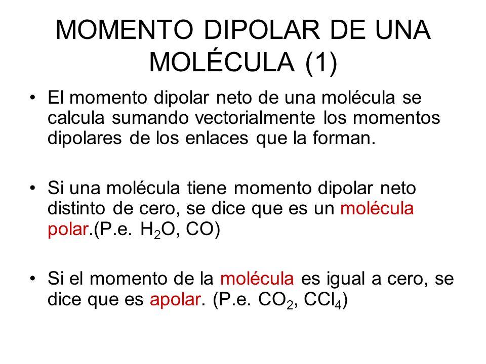 MOMENTO DIPOLAR DE UNA MOLÉCULA (1)