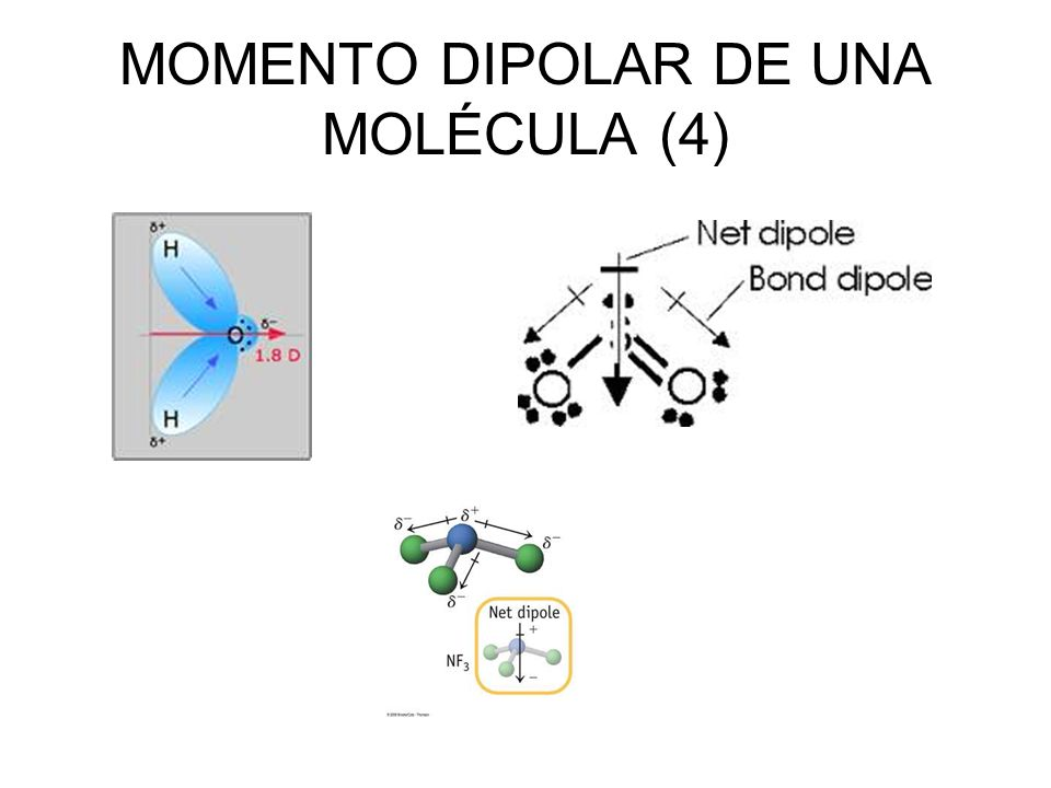 MOMENTO DIPOLAR DE UNA MOLÉCULA (4)