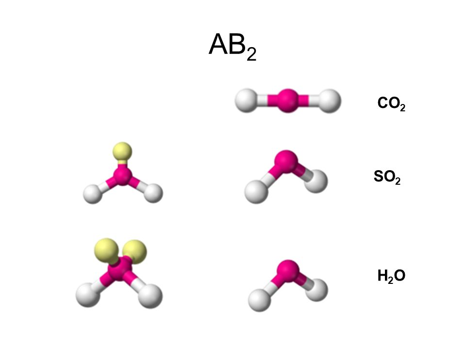 AB2 CO2 SO2 H2O