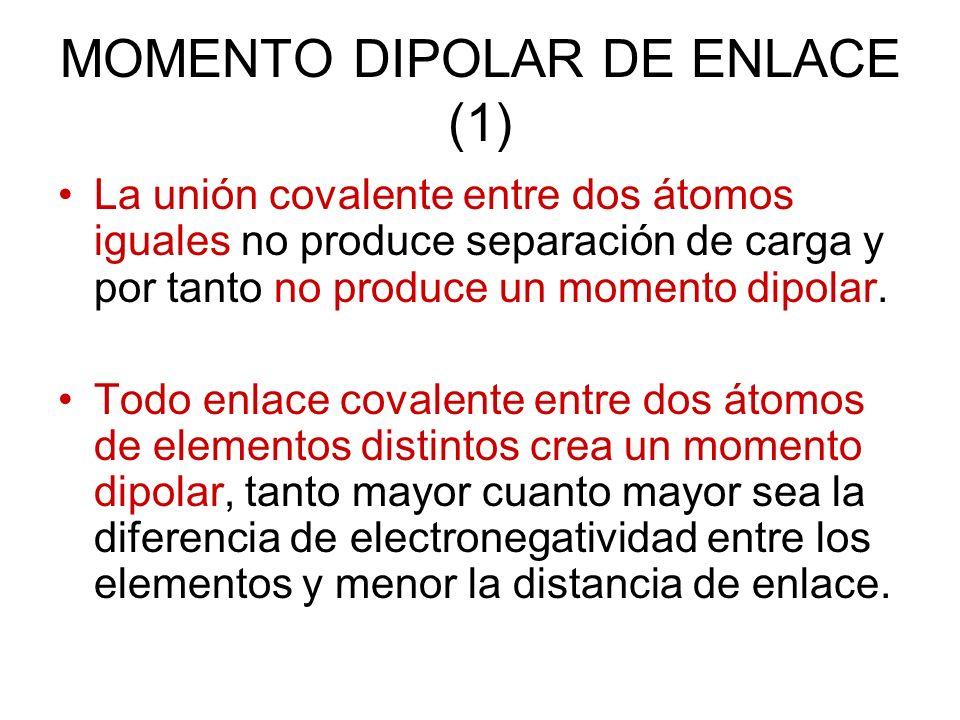 MOMENTO DIPOLAR DE ENLACE (1)
