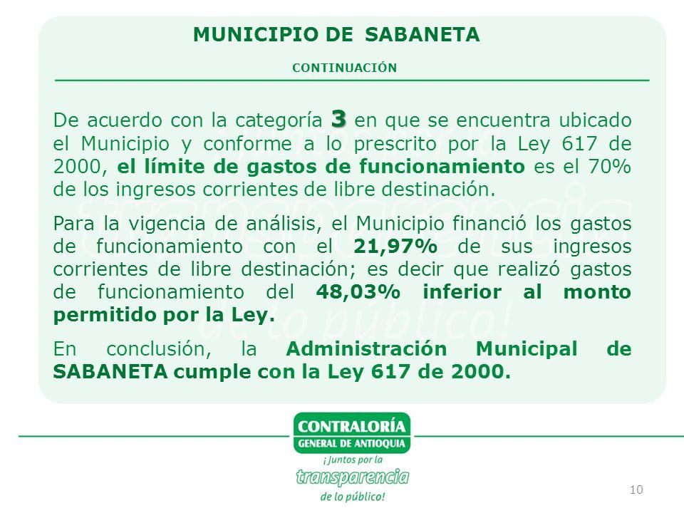 MUNICIPIO DE SABANETA CONTINUACIÓN.