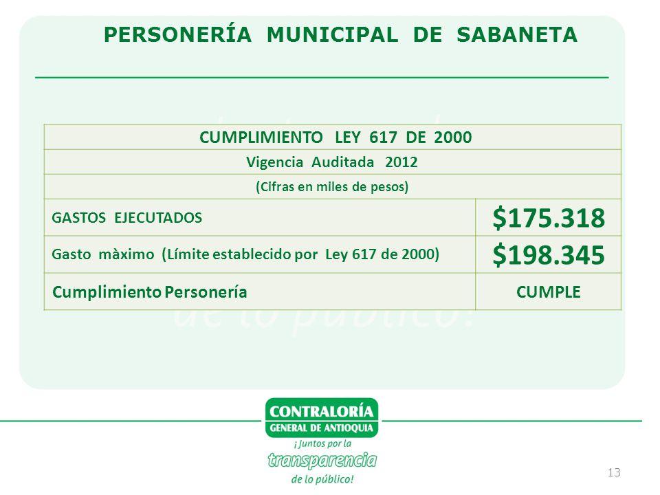 PERSONERÍA MUNICIPAL DE SABANETA (Cifras en miles de pesos)