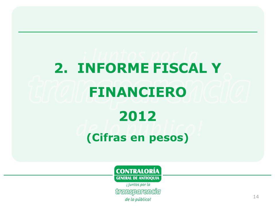 2. INFORME FISCAL Y FINANCIERO