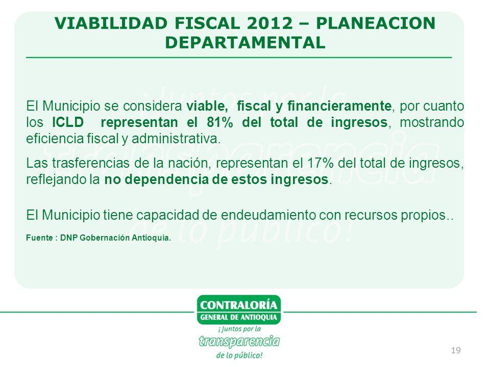 VIABILIDAD FISCAL 2012 – PLANEACION DEPARTAMENTAL