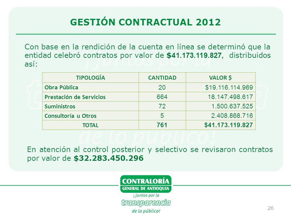 GESTIÓN CONTRACTUAL 2012