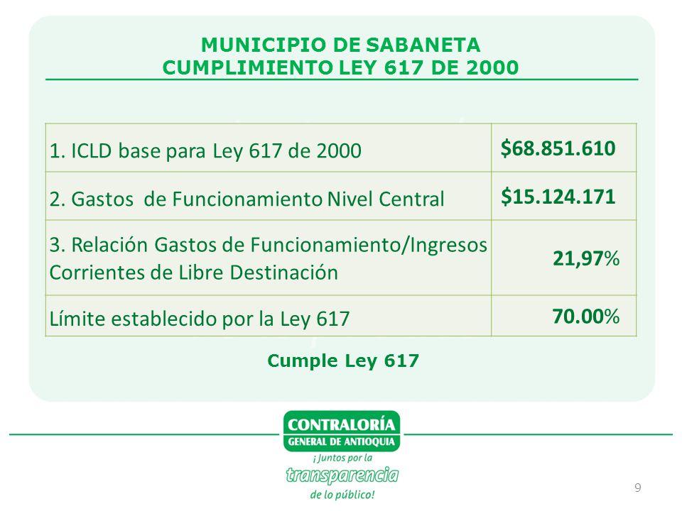 2. Gastos de Funcionamiento Nivel Central $15.124.171