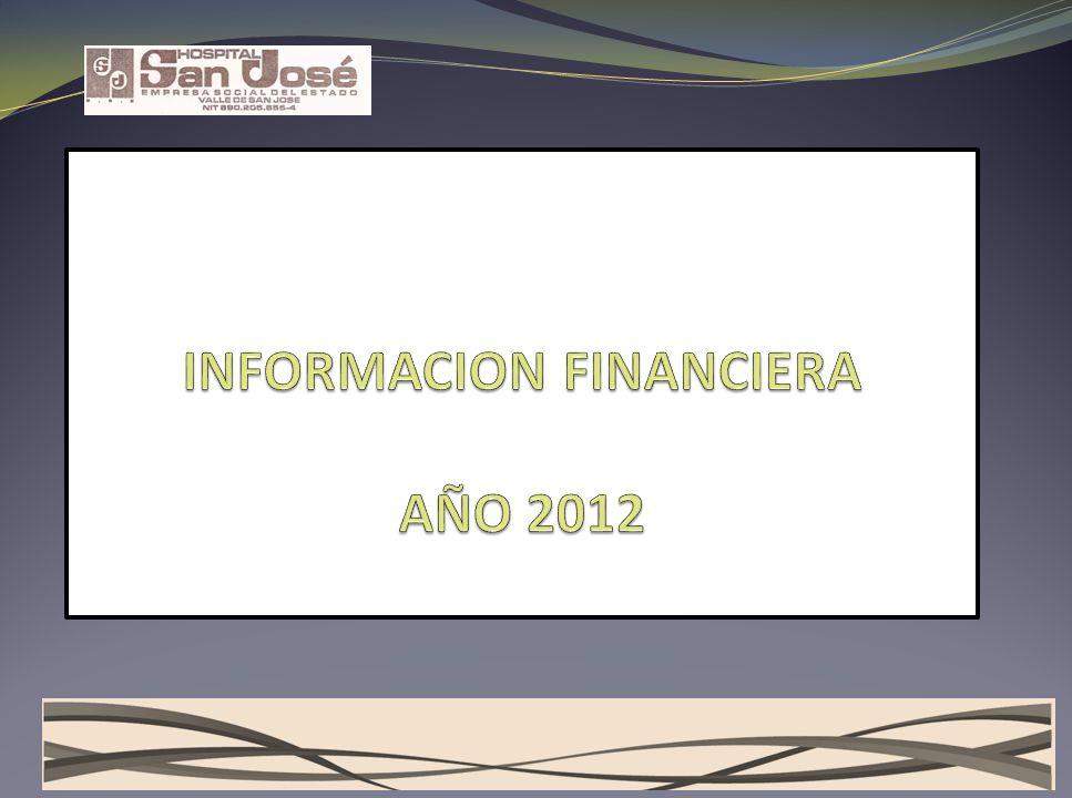 INFORMACION FINANCIERA AÑO 2012