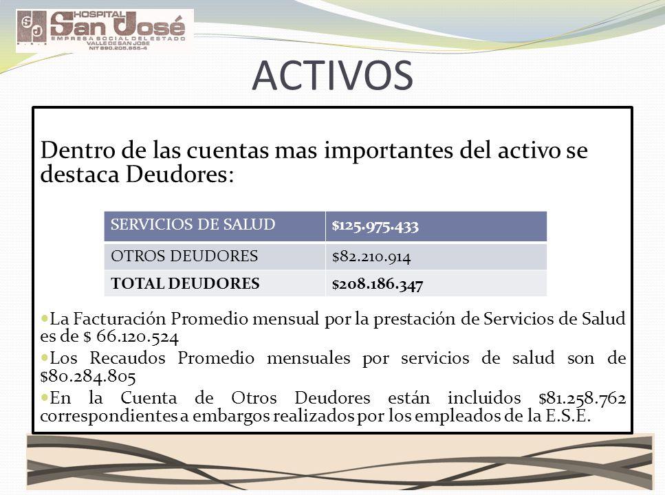 ACTIVOS Dentro de las cuentas mas importantes del activo se destaca Deudores: