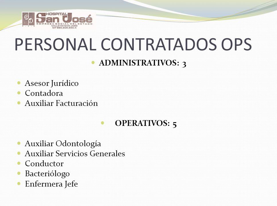 PERSONAL CONTRATADOS OPS