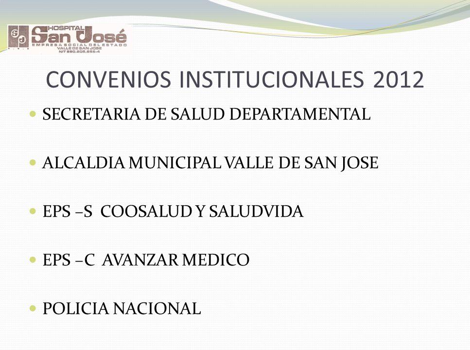 CONVENIOS INSTITUCIONALES 2012