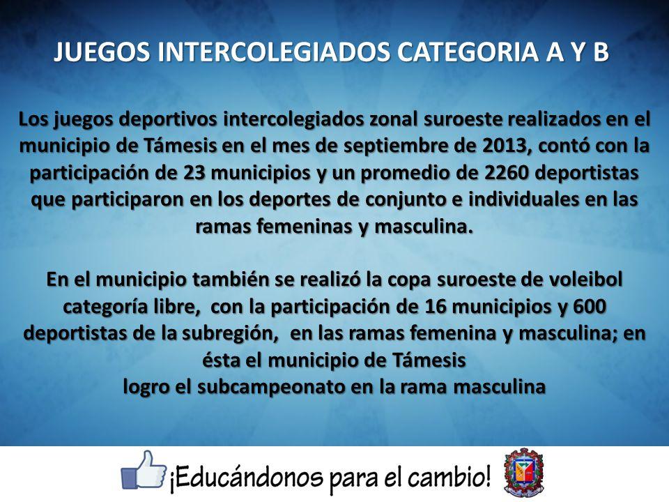 JUEGOS INTERCOLEGIADOS CATEGORIA A Y B