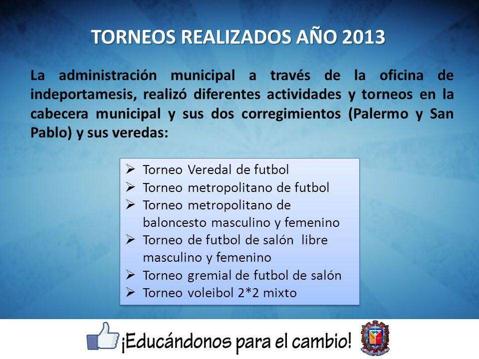 TORNEOS REALIZADOS AÑO 2013