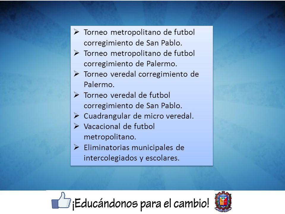 Torneo metropolitano de futbol corregimiento de San Pablo.