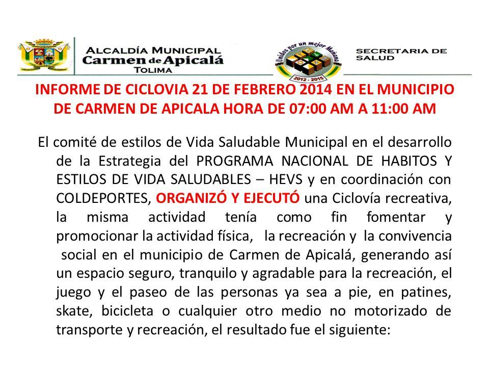INFORME DE CICLOVIA 21 DE FEBRERO 2014 EN EL MUNICIPIO DE CARMEN DE APICALA HORA DE 07:00 AM A 11:00 AM