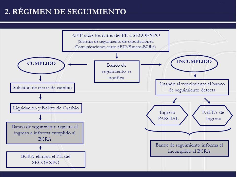 2. RÉGIMEN DE SEGUIMIENTO